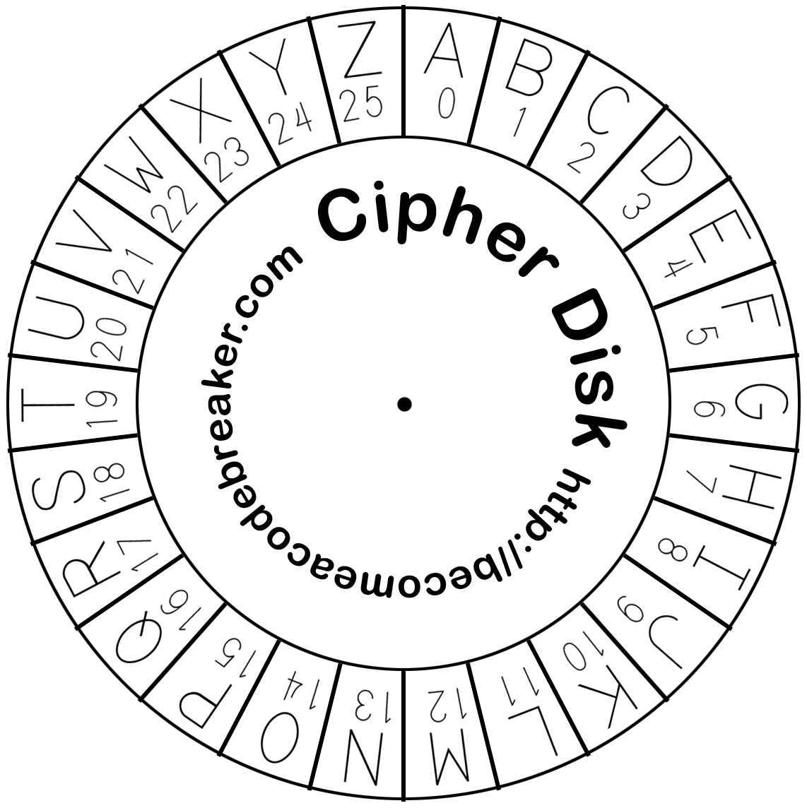 Critical image in cipher wheel printable
