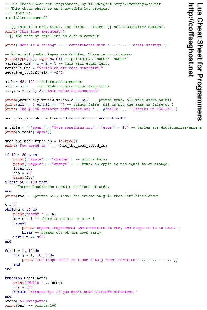 Lua Cheat Sheet